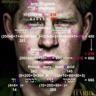 Prince Harry Antichrist | Christian Talk Zone